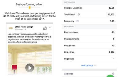 Publicidad en Facebook Marketing Digital Medellin